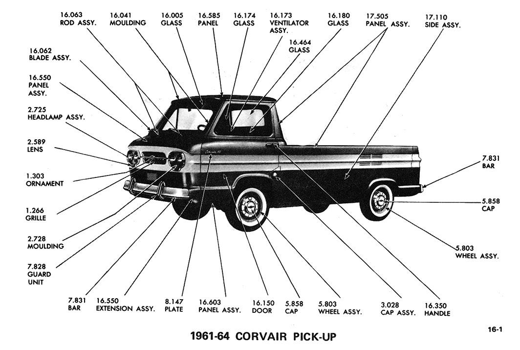 Corvanantics Manualsrhcorvairorg: Wiring Diagram 61 Corvair Rampside At Elf-jo.com