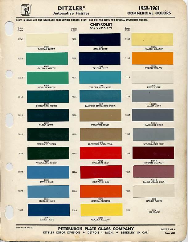 Chevrolet Paint Codes